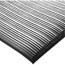 Orthomat® werkplaatsmat Ribbed, zwart, strekkende meter