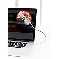 USB-Ventilator, programmierbar mit Slogan, 8 Zeilen und 20 Zeichen pro Satz