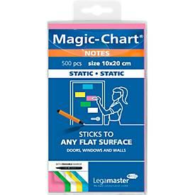Legamaster Magic-Chart Notes, 7-159 Serie, 100 x 200 mm, grün/gelb/rosa/blau/weiß
