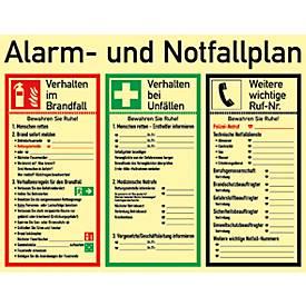 Panneau « Plan d'alarme et d'urgence »