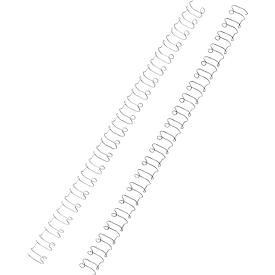 GBC® metalen inbindruggen, ø 6 mm, wit