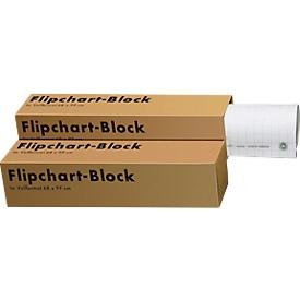Landré Flipchart-Block, 5 Stück, aus 100% Recycling-Papier, kariert