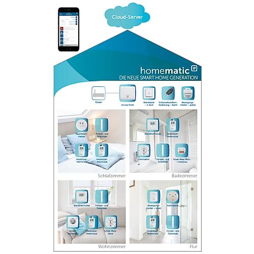 homematic ip bewegungsmelder mit d mmerungssensor f r innenraum smart home g nstig kaufen. Black Bedroom Furniture Sets. Home Design Ideas