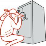 Tresor Einbruchschutz
