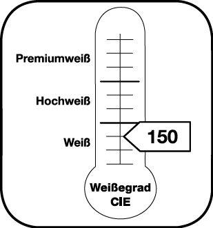 Vermelding van de graad van witheid CIE 150