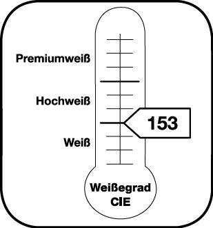 Angabe des Weißegrades CIE 153