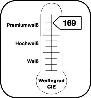 Angabe des Weißegrads 169 CIE
