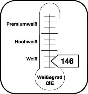 Angabe des Weißegrades CIE 146