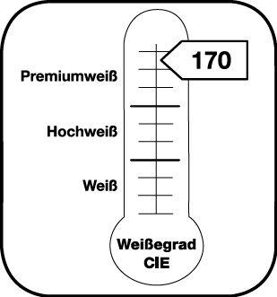 Angabe des Weißegrades CIE 170