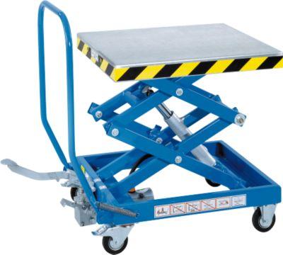Handmatige verrijdbare dubbele schaarheftafel Hebefix HF 2KL-250, draagvermogen 250 kg