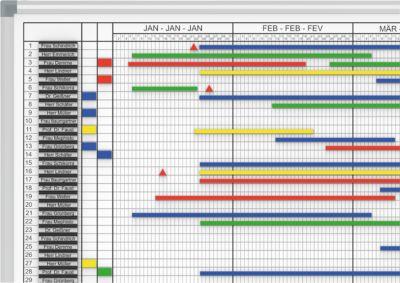 MaulOffice jaar-/personeelsplanner, overzicht van 12 maanden, 120 x 90 cm