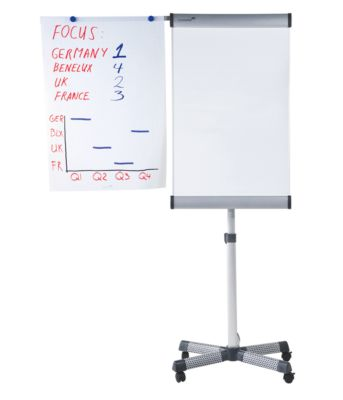 PREMIUM mobile flipchart Triangle