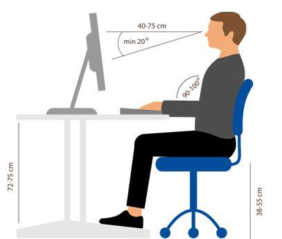 So sitzen Sie richtig auf dem ergonomischen Bürostuhl: Ellenbogen und Knie in 90 Grad angewinkelt, Rückenlehne mit Synchronmechanik unterstützt dynamische Sitzposition.