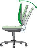 Bürostuhl mit Permanent Kontakt Mechanik